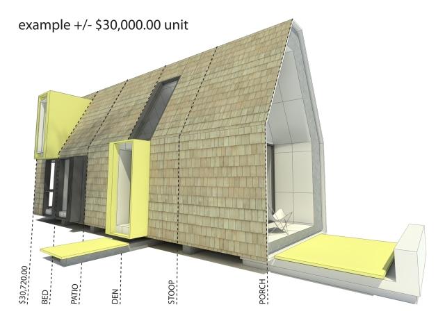 Nachhaltige Architektur: Lösung für hohe Mietkosten und Wohnraummangel