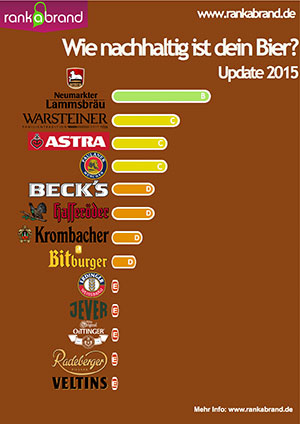 Bier Ranking