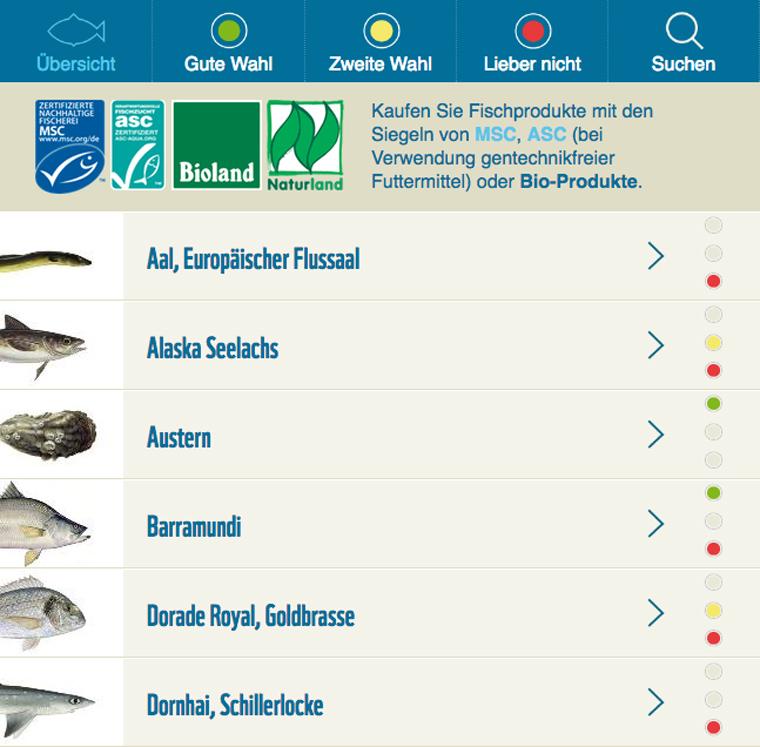 Fischratgeber