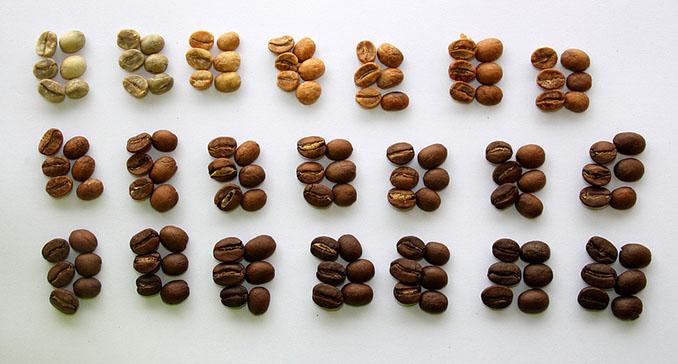 Die verschiedenen Röststufen haben ebenfalls erheblichen Einfluss auf den Geschmack © Murnauer Kaffeerösterei