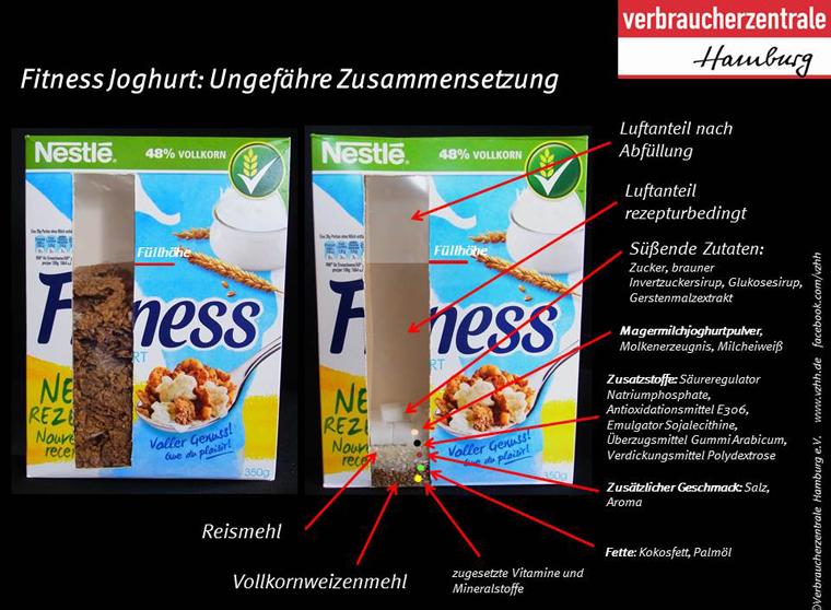 Zum Frühstück eine gesunde Portion Fitness-Flakes? Gesund müssten sie doch sein, immerhin bestehen die beliebten Zerealien laut Hersteller Nestlé zu 48% aus Vollkorn.