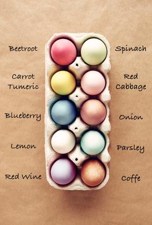 Ostern: Eier natürlich färben