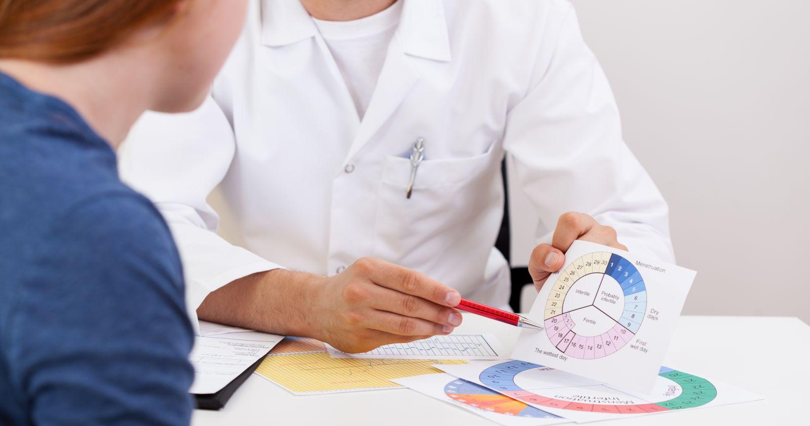 Behandlung von Endometriose