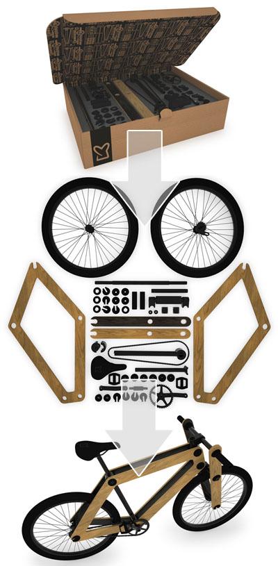 Rucki Zucki lässt sich das Sandwich Bike zusammenbauen ©Bleijh Industrial
