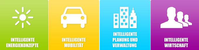Intelligent_Cities