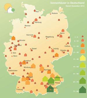 Sonnenhäuser in Deutschland
