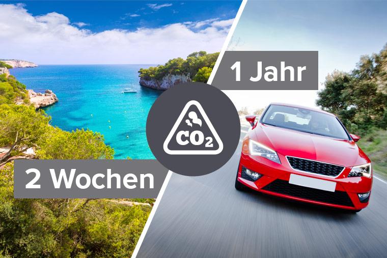 Das sind die erstaunlichsten CO2-Vergleiche