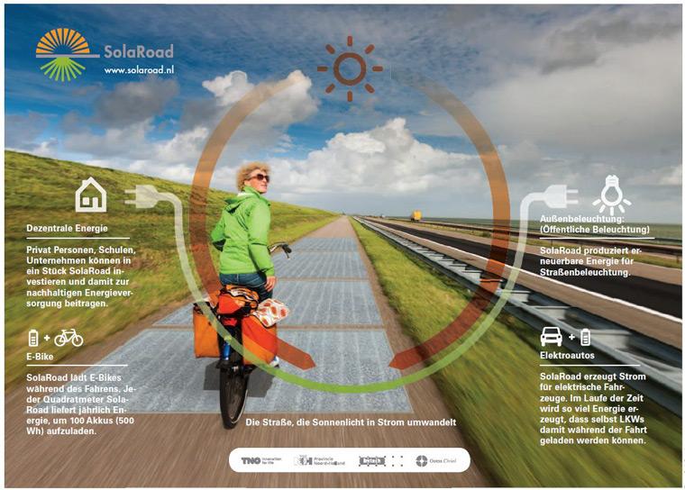 Solarradweg in den Niederlanden: Fahrradweg erzeugt Strom