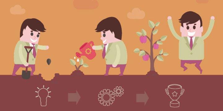 Nachhaltige Geschäftsideen gesucht