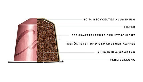 Recycelte Aluminiumkapseln